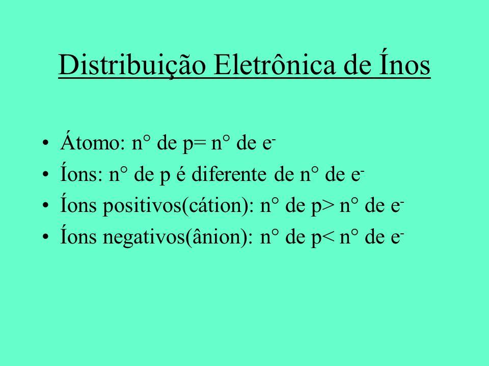 Distribuição Eletrônica de Ínos Átomo: n° de p= n° de e - Íons: n° de p é diferente de n° de e - Íons positivos(cátion): n° de p> n° de e - Íons negat