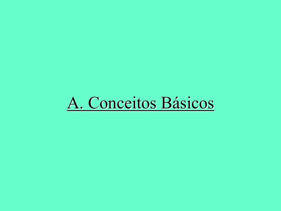 A. Conceitos Básicos