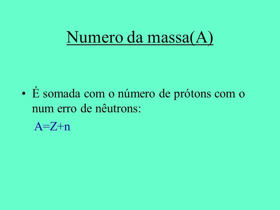 Numero da massa(A) É somada com o número de prótons com o num erro de nêutrons: A=Z+n