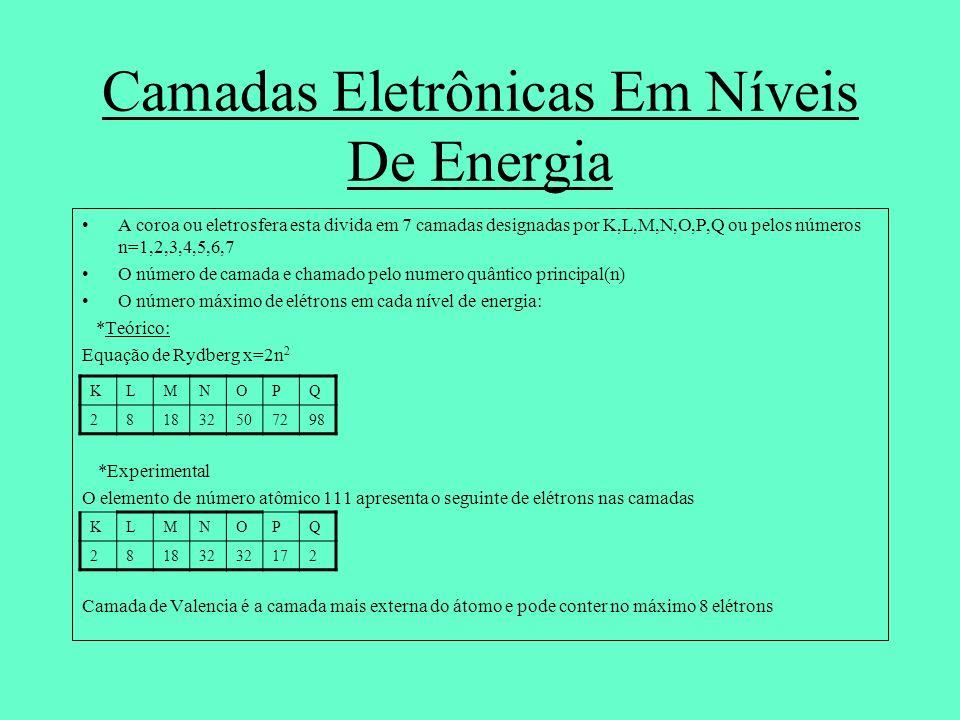 Camadas Eletrônicas Em Níveis De Energia A coroa ou eletrosfera esta divida em 7 camadas designadas por K,L,M,N,O,P,Q ou pelos números n=1,2,3,4,5,6,7
