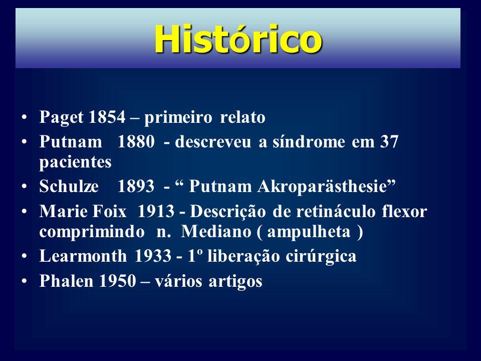 Paget 1854 – primeiro relato Putnam1880 - descreveu a síndrome em 37 pacientes Schulze1893 - Putnam Akroparästhesie Marie Foix 1913 - Descrição de retináculo flexor comprimindo n.