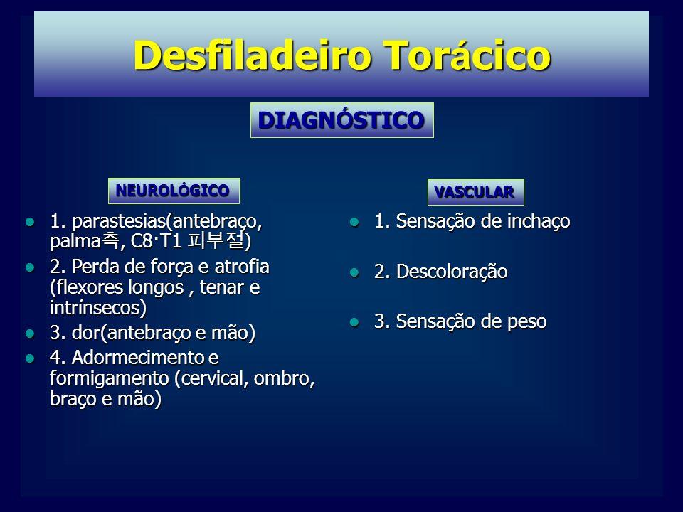 Desfiladeiro Tor á cico DIAGN Ó STICO 1.parastesias(antebraço, palma, C8·T1 ) 1.