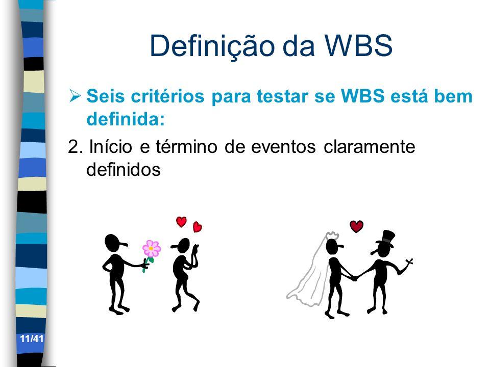 Definição da WBS Seis critérios para testar se WBS está bem definida: 2. Início e término de eventos claramente definidos 11/41