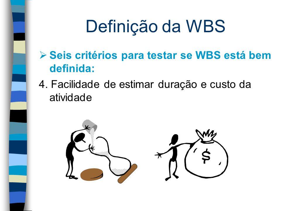 Definição da WBS Seis critérios para testar se WBS está bem definida: 4. Facilidade de estimar duração e custo da atividade