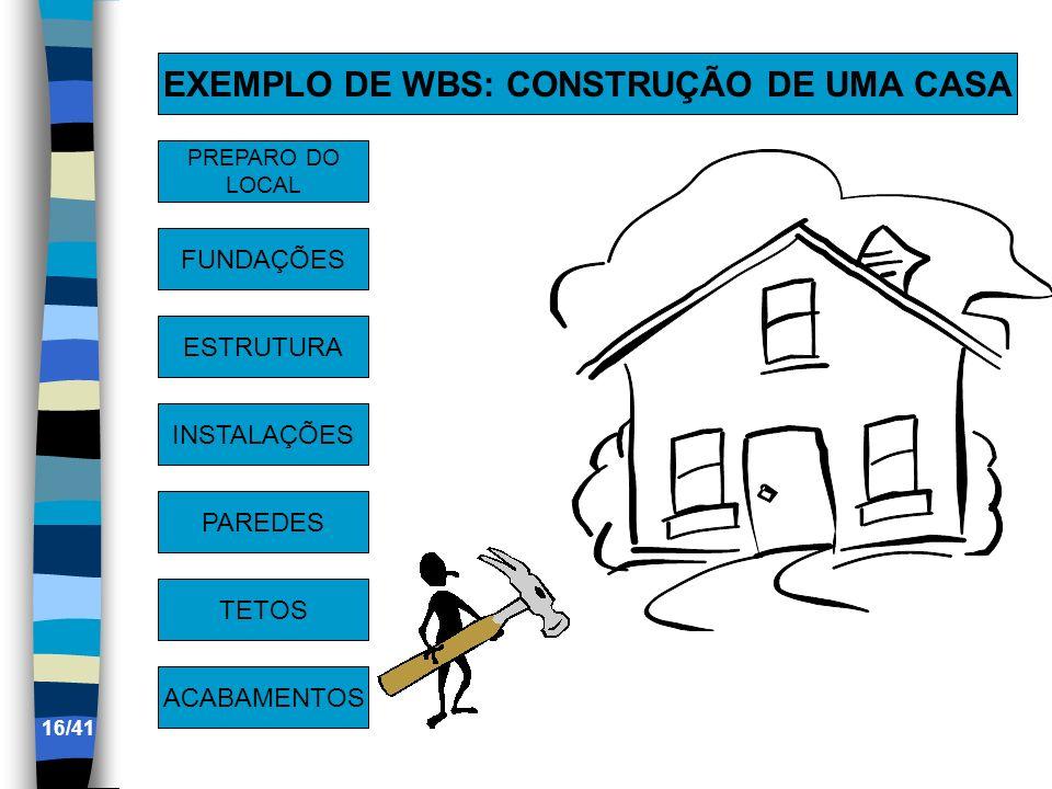 EXEMPLO DE WBS: CONSTRUÇÃO DE UMA CASA PREPARO DO LOCAL FUNDAÇÕES ESTRUTURA INSTALAÇÕES PAREDES TETOS ACABAMENTOS 16/41