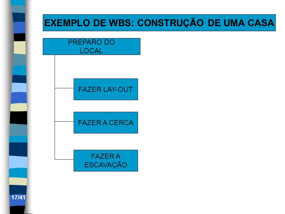 EXEMPLO DE WBS: CONSTRUÇÃO DE UMA CASA PREPARO DO LOCAL FAZER LAY-OUT FAZER A CERCA FAZER A ESCAVAÇÃO 17/41