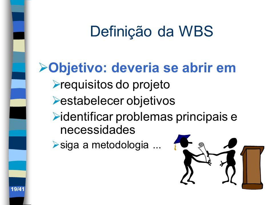 Definição da WBS Objetivo: deveria se abrir em requisitos do projeto estabelecer objetivos identificar problemas principais e necessidades siga a meto