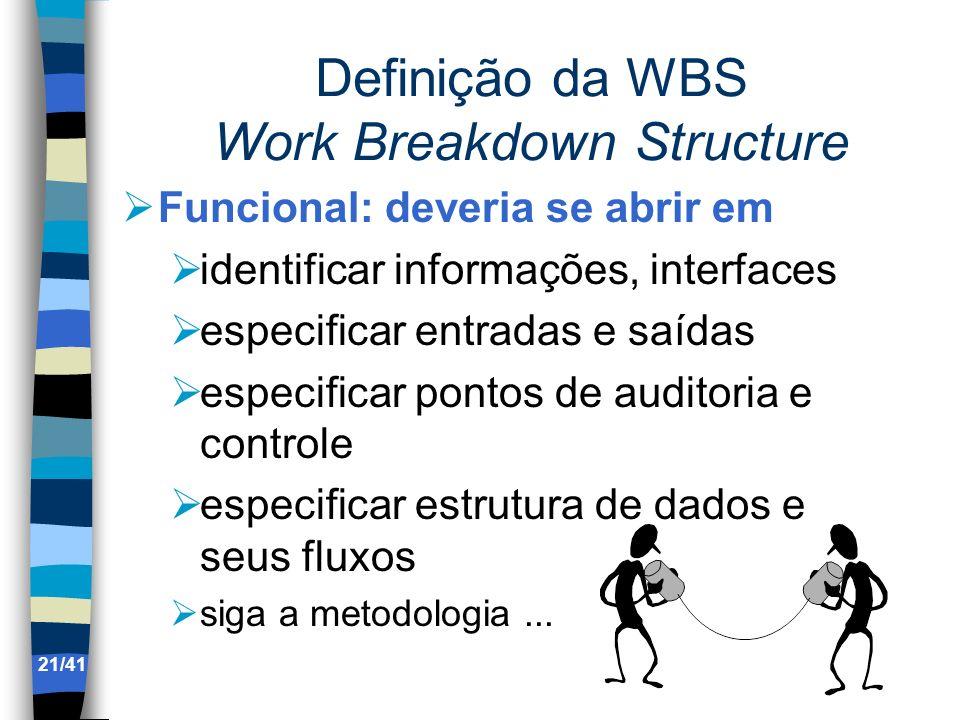 Definição da WBS Work Breakdown Structure Funcional: deveria se abrir em identificar informações, interfaces especificar entradas e saídas especificar