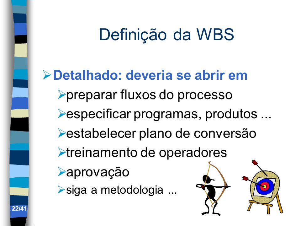 Definição da WBS Detalhado: deveria se abrir em preparar fluxos do processo especificar programas, produtos... estabelecer plano de conversão treiname