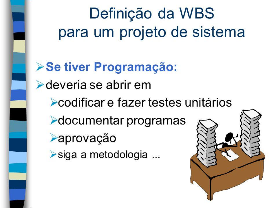 Definição da WBS para um projeto de sistema Se tiver Programação: deveria se abrir em codificar e fazer testes unitários documentar programas aprovaçã