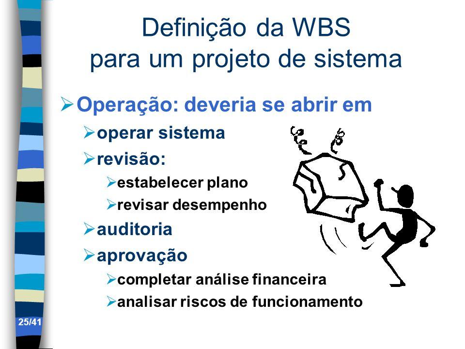Definição da WBS para um projeto de sistema Operação: deveria se abrir em operar sistema revisão: estabelecer plano revisar desempenho auditoria aprov