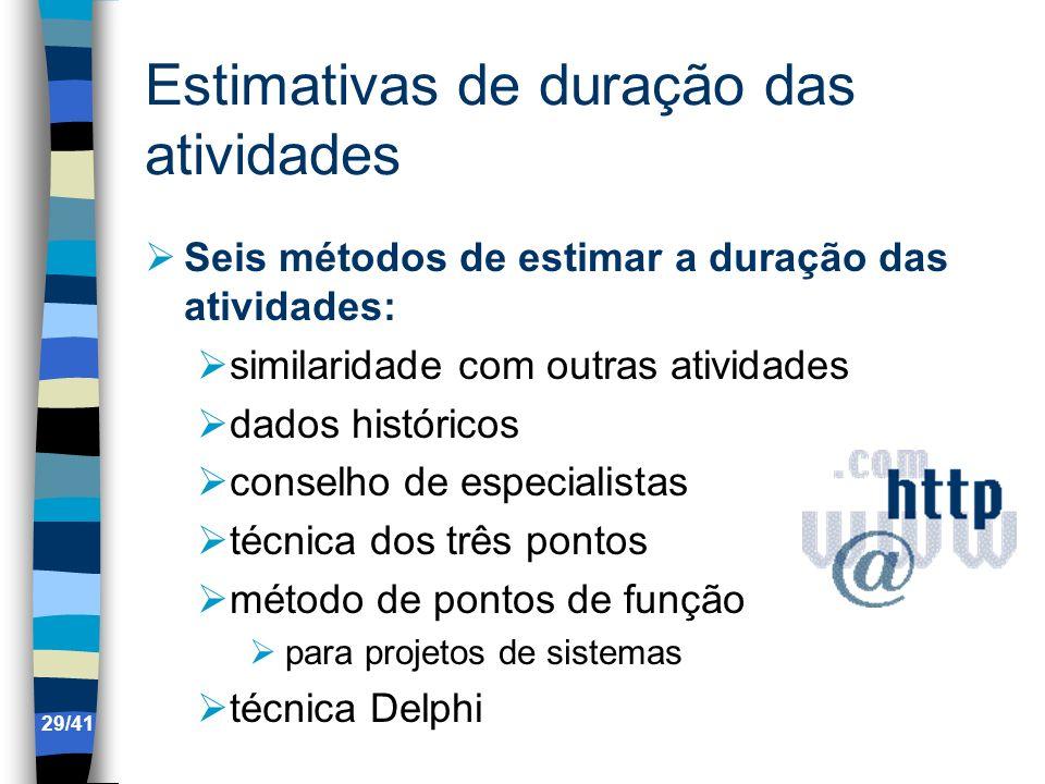 Estimativas de duração das atividades Seis métodos de estimar a duração das atividades: similaridade com outras atividades dados históricos conselho d