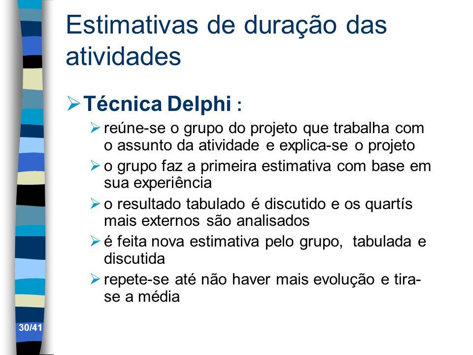 Estimativas de duração das atividades Técnica Delphi : reúne-se o grupo do projeto que trabalha com o assunto da atividade e explica-se o projeto o gr