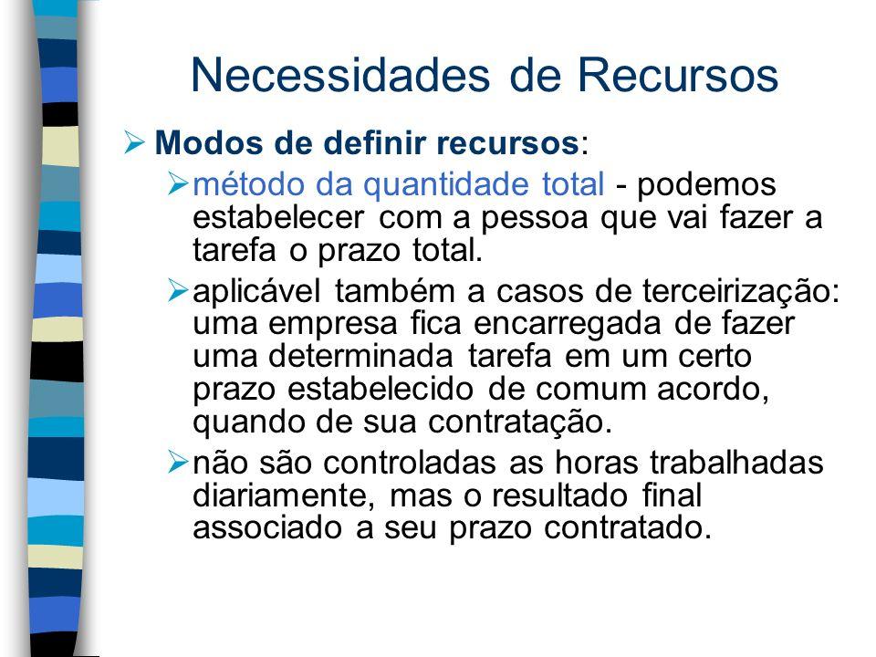 Necessidades de Recursos Modos de definir recursos: método da quantidade total - podemos estabelecer com a pessoa que vai fazer a tarefa o prazo total