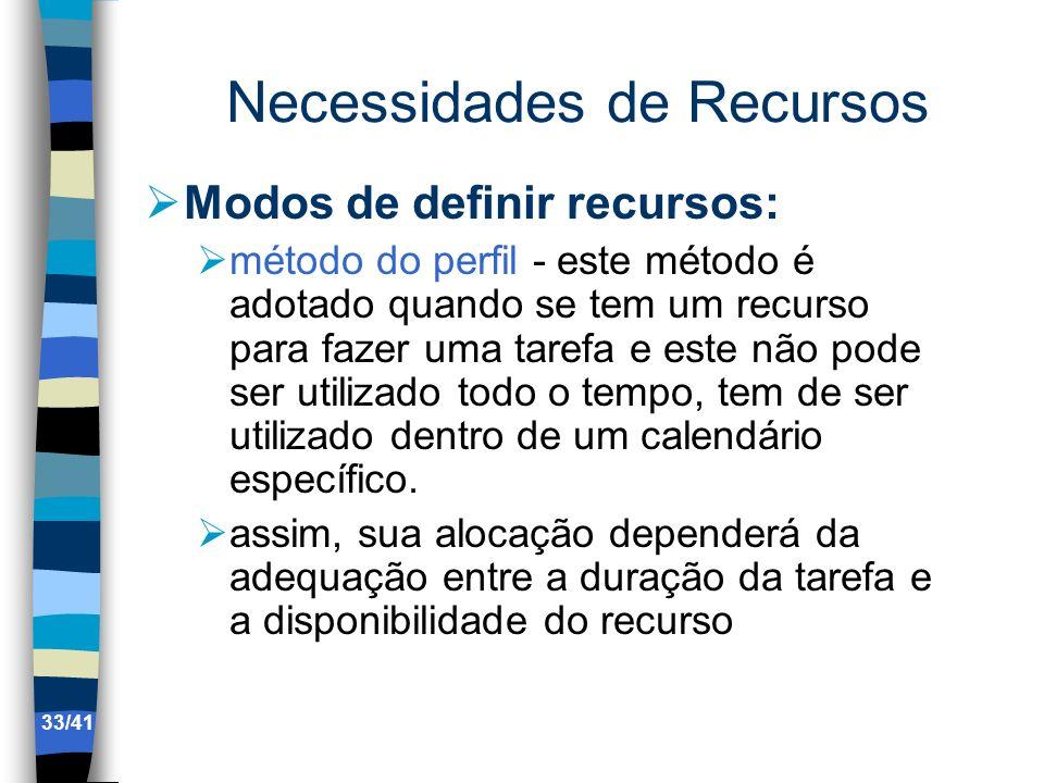 Necessidades de Recursos Modos de definir recursos: método do perfil - este método é adotado quando se tem um recurso para fazer uma tarefa e este não