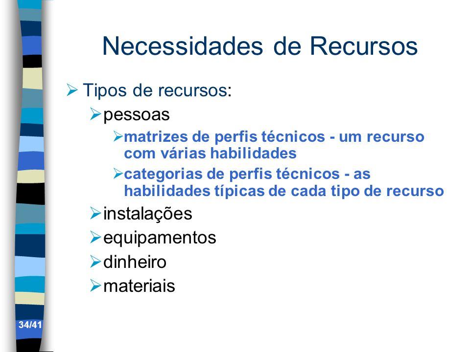Necessidades de Recursos Tipos de recursos: pessoas matrizes de perfis técnicos - um recurso com várias habilidades categorias de perfis técnicos - as