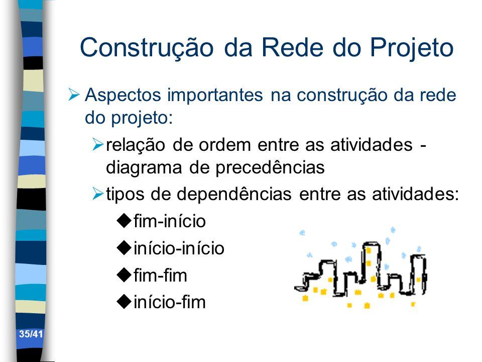 Construção da Rede do Projeto Aspectos importantes na construção da rede do projeto: relação de ordem entre as atividades - diagrama de precedências t