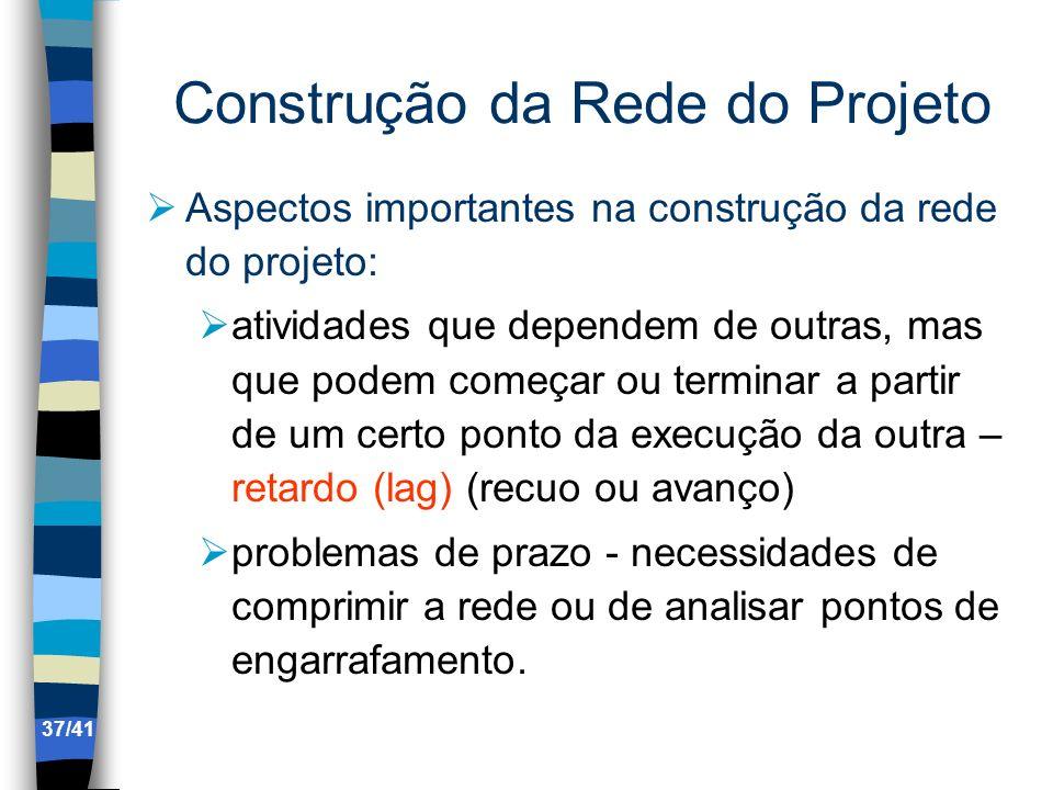 Construção da Rede do Projeto Aspectos importantes na construção da rede do projeto: atividades que dependem de outras, mas que podem começar ou termi