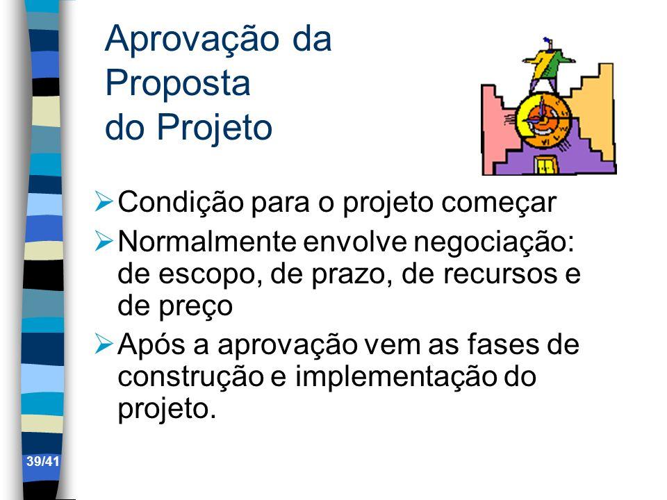 Aprovação da Proposta do Projeto Condição para o projeto começar Normalmente envolve negociação: de escopo, de prazo, de recursos e de preço Após a ap