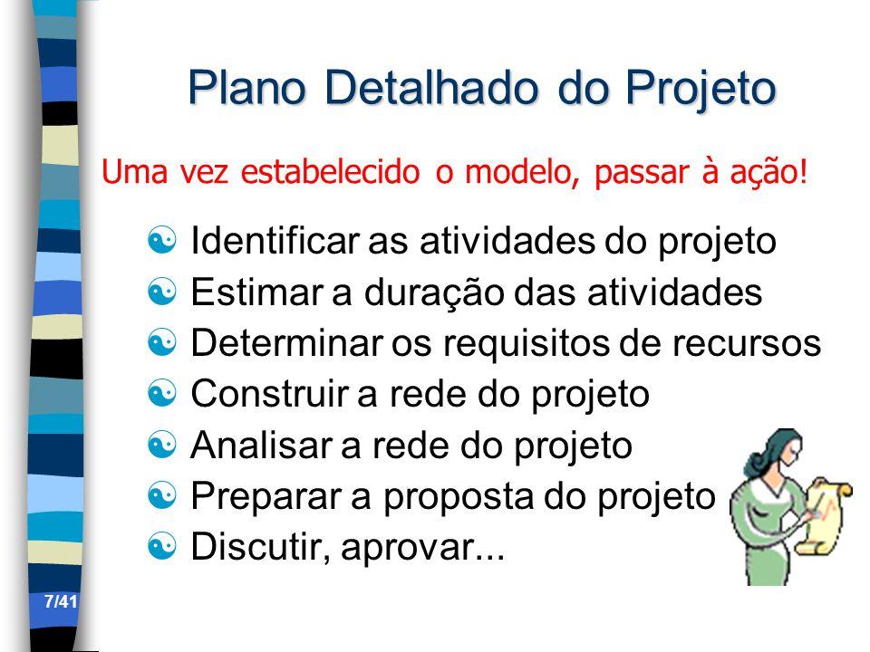 Plano Detalhado do Projeto [ Identificar as atividades do projeto [ Estimar a duração das atividades [ Determinar os requisitos de recursos [ Construi