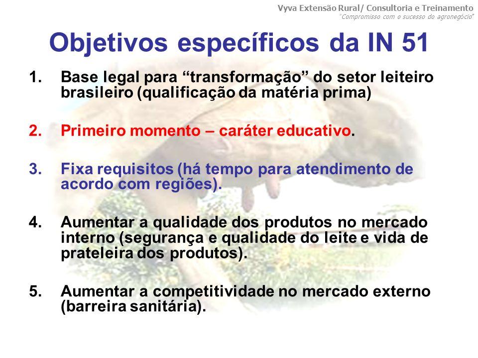 Objetivos específicos da IN 51 1.Base legal para transformação do setor leiteiro brasileiro (qualificação da matéria prima) 2.Primeiro momento – carát