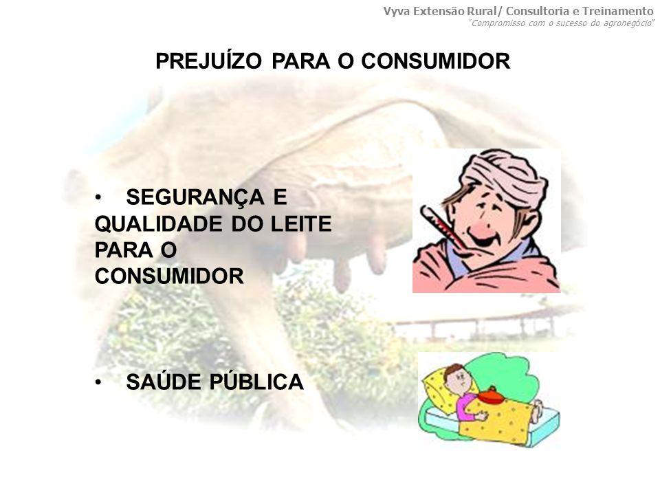 Shielbert S.Santos Zootecnista – Esp.