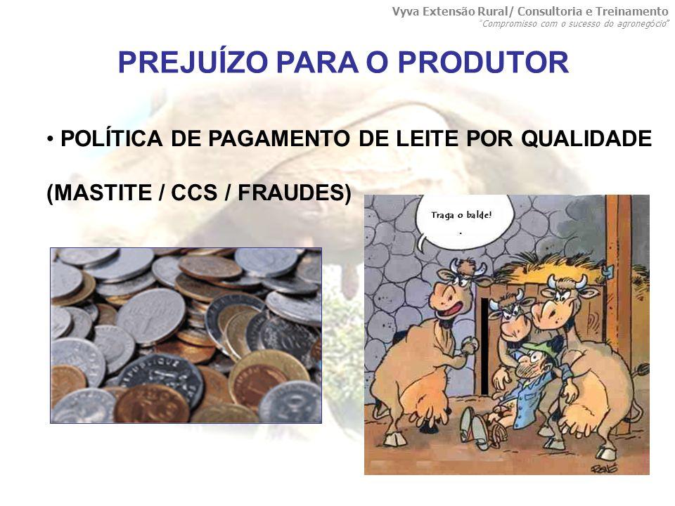 PREJUÍZO PARA O PRODUTOR POLÍTICA DE PAGAMENTO DE LEITE POR QUALIDADE (MASTITE / CCS / FRAUDES) Vyva Extensão Rural/ Consultoria e Treinamento Comprom