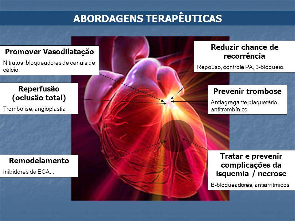 ABORDAGENS TERAPÊUTICAS Reduzir chance de recorrência Repouso, controle PA, β-bloqueio. Prevenir trombose Antiagregante plaquetário, antitrombínico Pr