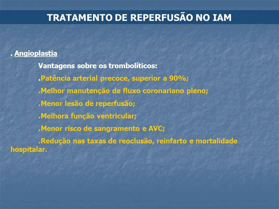 TRATAMENTO DE REPERFUSÃO NO IAM. Angioplastia Vantagens sobre os trombolíticos:.Patência arterial precoce, superior a 90%;.Melhor manutenção de fluxo