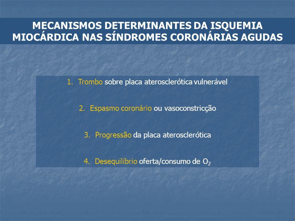 MECANISMOS DETERMINANTES DA ISQUEMIA MIOCÁRDICA NAS SÍNDROMES CORONÁRIAS AGUDAS 1.Trombo sobre placa aterosclerótica vulnerável 2.Espasmo coronário ou