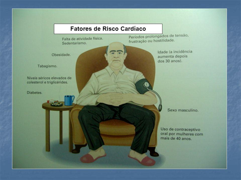 Fatores de Risco Cardíaco