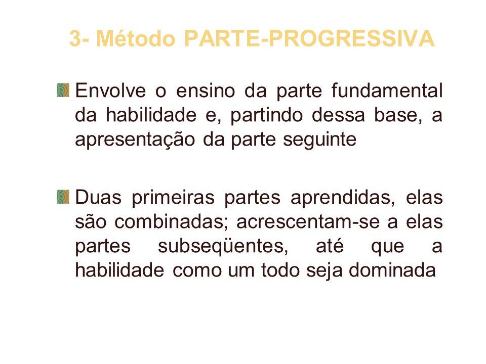 3- Método PARTE-PROGRESSIVA Envolve o ensino da parte fundamental da habilidade e, partindo dessa base, a apresentação da parte seguinte Duas primeira