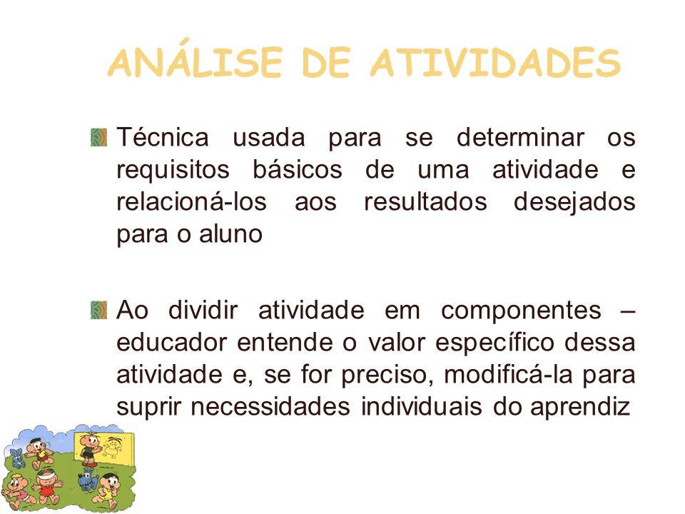 ANÁLISE DE ATIVIDADES Técnica usada para se determinar os requisitos básicos de uma atividade e relacioná-los aos resultados desejados para o aluno Ao