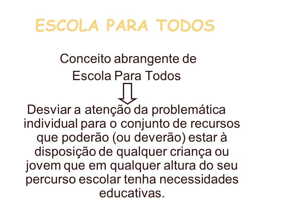 Conceito abrangente de Escola Para Todos Desviar a atenção da problemática individual para o conjunto de recursos que poderão (ou deverão) estar à dis