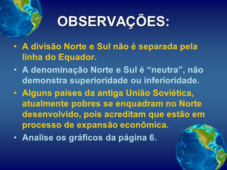 OBSERVAÇÕES: A divisão Norte e Sul não é separada pela linha do Equador. A denominação Norte e Sul é neutra, não demonstra superioridade ou inferiorid