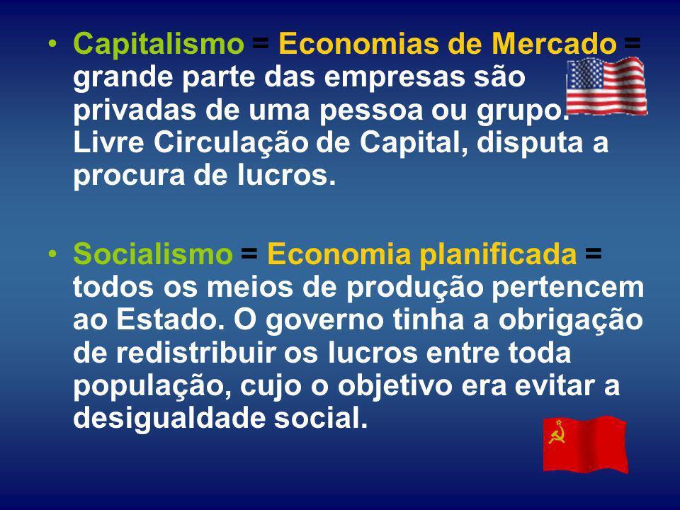 Capitalismo = Economias de Mercado = grande parte das empresas são privadas de uma pessoa ou grupo. Livre Circulação de Capital, disputa a procura de