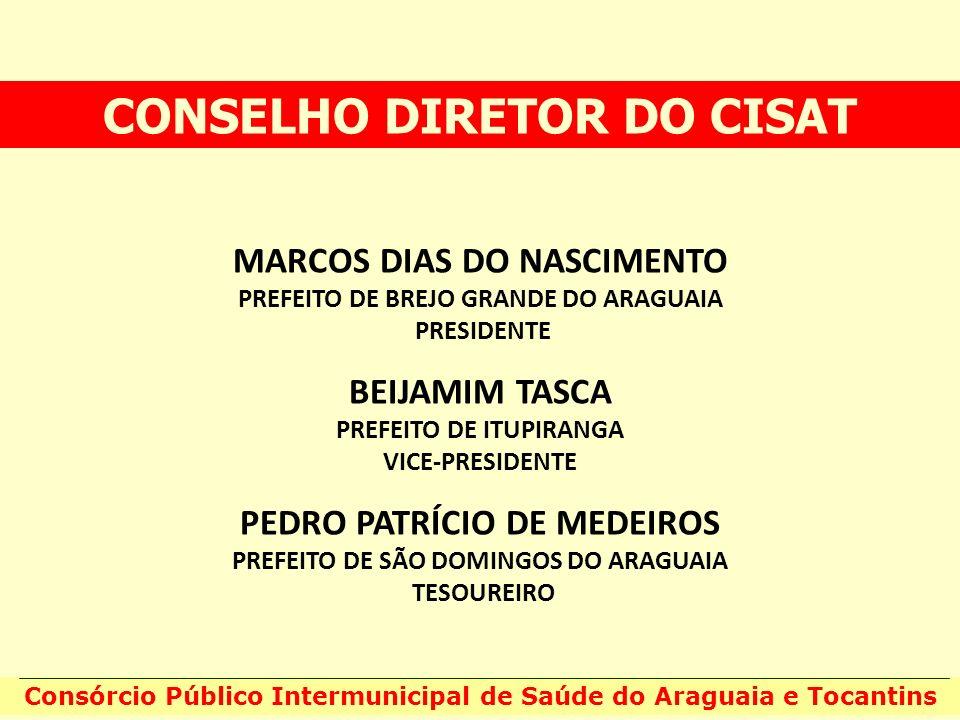 MARCOS DIAS DO NASCIMENTO PREFEITO DE BREJO GRANDE DO ARAGUAIA PRESIDENTE BEIJAMIM TASCA PREFEITO DE ITUPIRANGA VICE-PRESIDENTE PEDRO PATRÍCIO DE MEDE