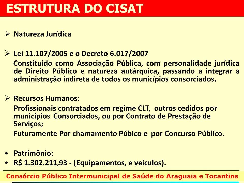 Natureza Jurídica Lei 11.107/2005 e o Decreto 6.017/2007 Constituído como Associação Pública, com personalidade jurídica de Direito Público e natureza