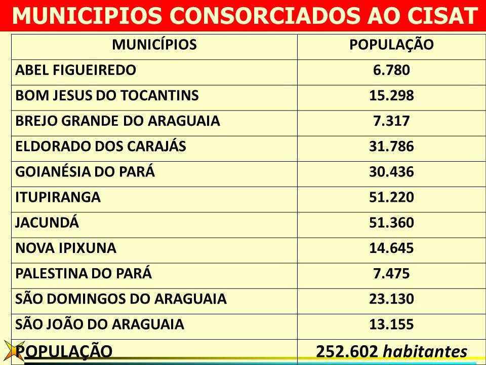 MUNICÍPIOSPOPULAÇÃO ABEL FIGUEIREDO6.780 BOM JESUS DO TOCANTINS15.298 BREJO GRANDE DO ARAGUAIA7.317 ELDORADO DOS CARAJÁS31.786 GOIANÉSIA DO PARÁ30.436