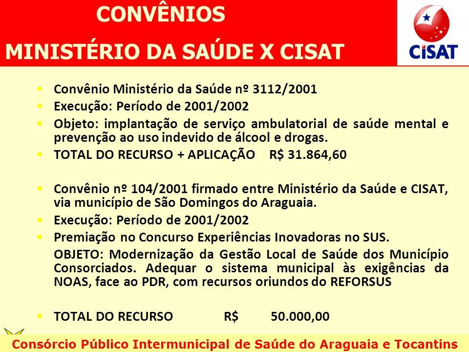 Convênio Ministério da Saúde nº 3112/2001 Execução: Período de 2001/2002 Objeto: implantação de serviço ambulatorial de saúde mental e prevenção ao us