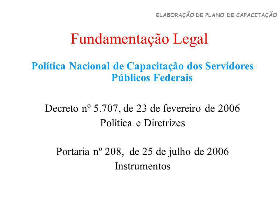 Fundamentação Legal Política Nacional de Capacitação dos Servidores Públicos Federais Decreto nº 5.707, de 23 de fevereiro de 2006 Política e Diretriz