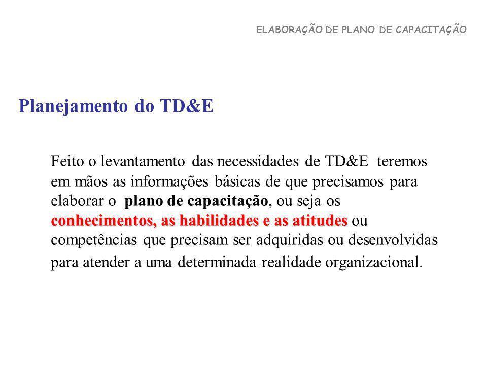 Planejamento do TD&E conhecimentos, as habilidades e as atitudes Feito o levantamento das necessidades de TD&E teremos em mãos as informações básicas