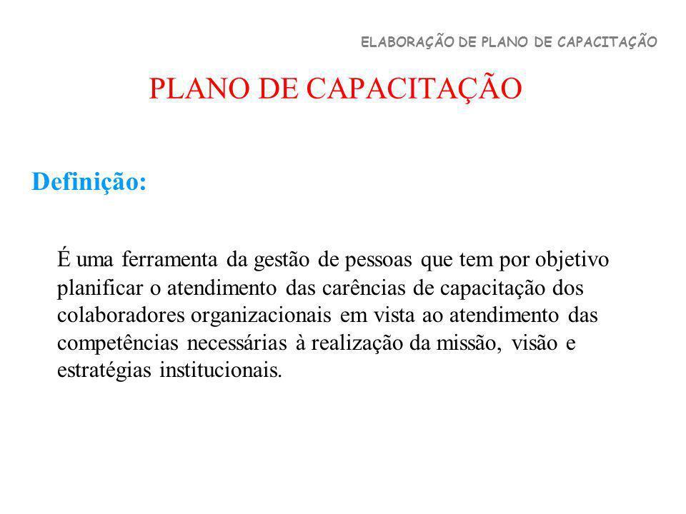 PLANO DE CAPACITAÇÃO Definição: É uma ferramenta da gestão de pessoas que tem por objetivo planificar o atendimento das carências de capacitação dos c