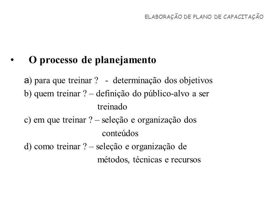 O processo de planejamento a ) para que treinar ? - determinação dos objetivos b) quem treinar ? – definição do público-alvo a ser treinado c) em que