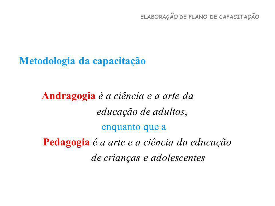 Metodologia da capacitação Andragogia é a ciência e a arte da educação de adultos, enquanto que a Pedagogia é a arte e a ciência da educação de crianç