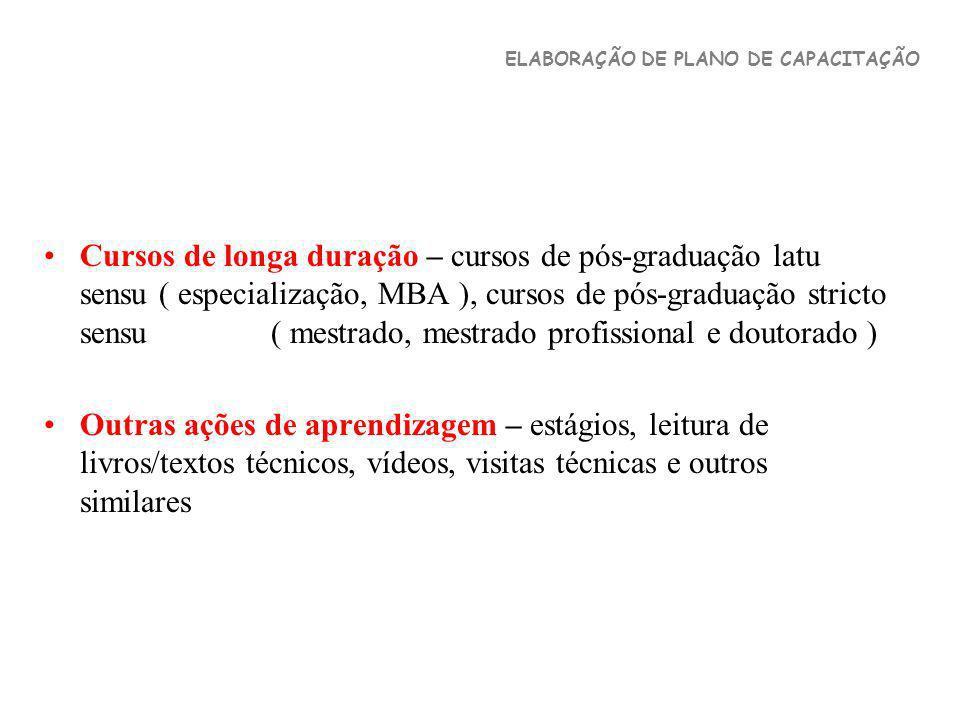 Cursos de longa duração – cursos de pós-graduação latu sensu ( especialização, MBA ), cursos de pós-graduação stricto sensu ( mestrado, mestrado profi
