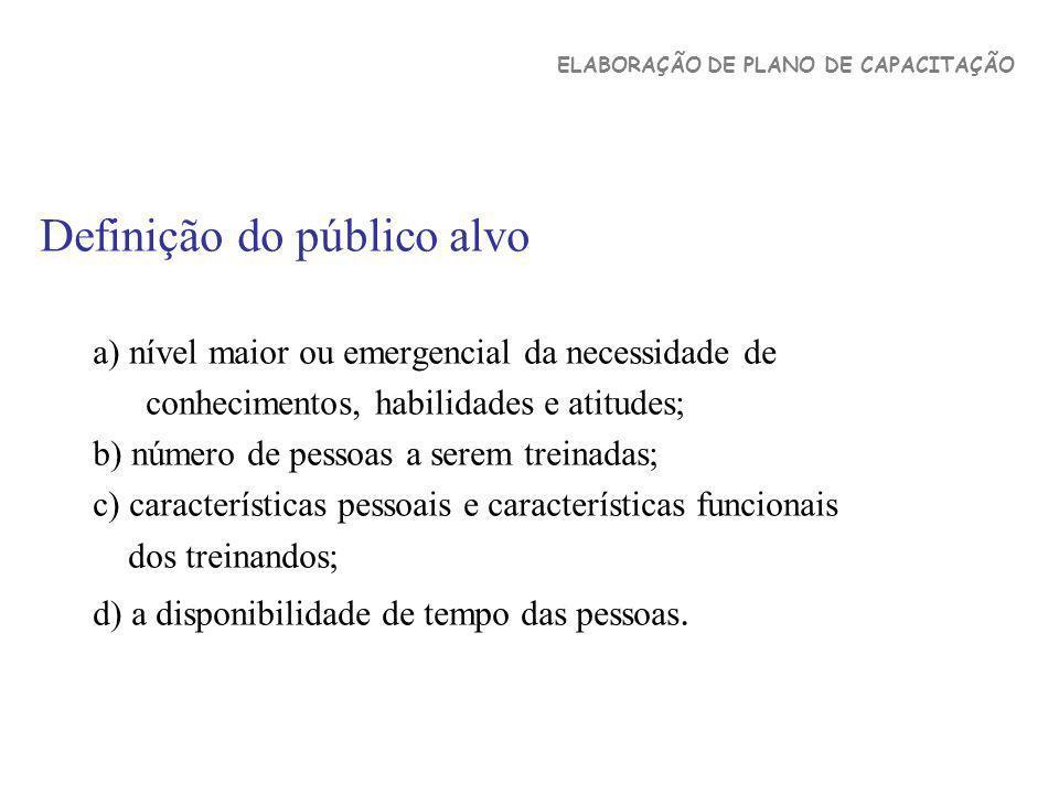 Definição do público alvo a) nível maior ou emergencial da necessidade de conhecimentos, habilidades e atitudes; b) número de pessoas a serem treinada