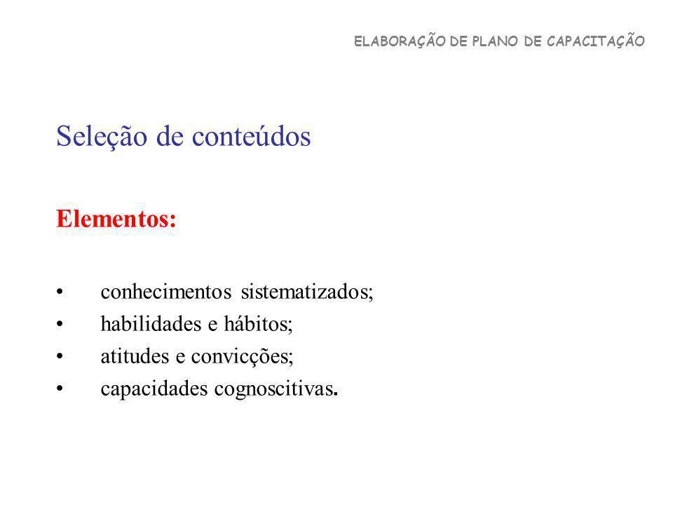 Seleção de conteúdos Elementos: conhecimentos sistematizados; habilidades e hábitos; atitudes e convicções; capacidades cognoscitivas. ELABORAÇÃO DE P