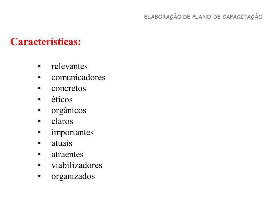Características: relevantes comunicadores concretos éticos orgânicos claros importantes atuais atraentes viabilizadores organizados ELABORAÇÃO DE PLAN