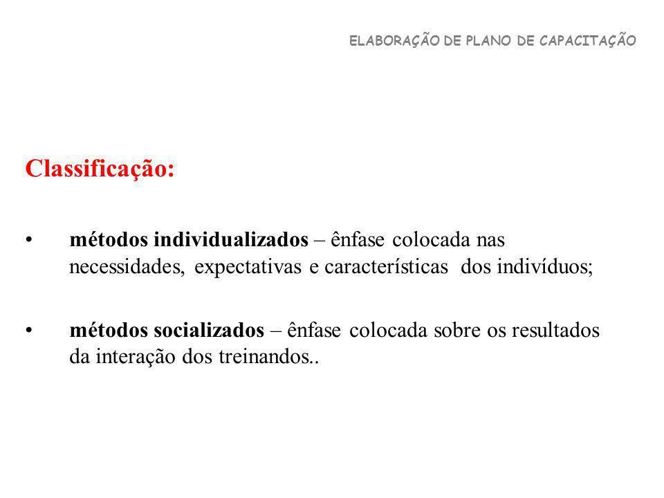 Classificação: métodos individualizados – ênfase colocada nas necessidades, expectativas e características dos indivíduos; métodos socializados – ênfa